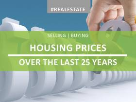 Housing prices over the last 25 years - what's happened?