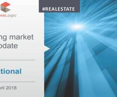 CoreLogic April 2018 National Housing Market Update