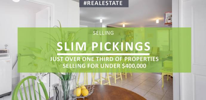 Slim Pickings – Just Over a Third of Properties Selling for Under $400,000